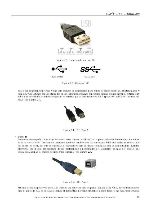 CAP´ITULO 2. HARDWARE Figura 2.2: Evoluci´on del puerto USB Figura 2.3: S´ımbolos USB chato con conexiones internas y una ...