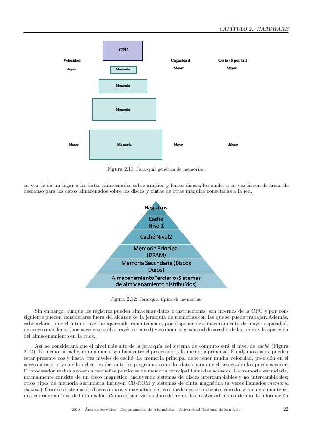 CAP´ITULO 2. HARDWARE Memoria Memoria Memoria Memoria CapacidadVelocidad Mayor Menor Menor Mayor Costo ($ por bit) Mayor M...