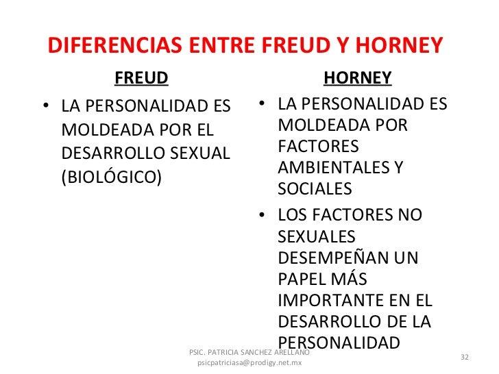 karen horney v alfred adler Karen horney presentation by: adler, jung, horney and klein - duration: george jacinto 16,739 views 33:20 alfred adler psych of personality.