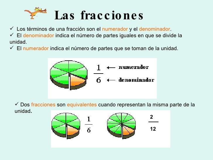 Las fracciones <ul><li>Los términos de una fracción son el  numerador  y el  denominador . </li></ul><ul><li>El  denominad...