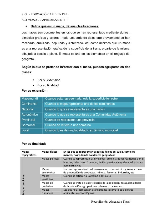 SIG - EDUCACIÓN AMBIENTALACTIVIDAD DE APREDIZAJE N. 1.1                  a. Defina qué es un mapa, dé sus clasificaciones....