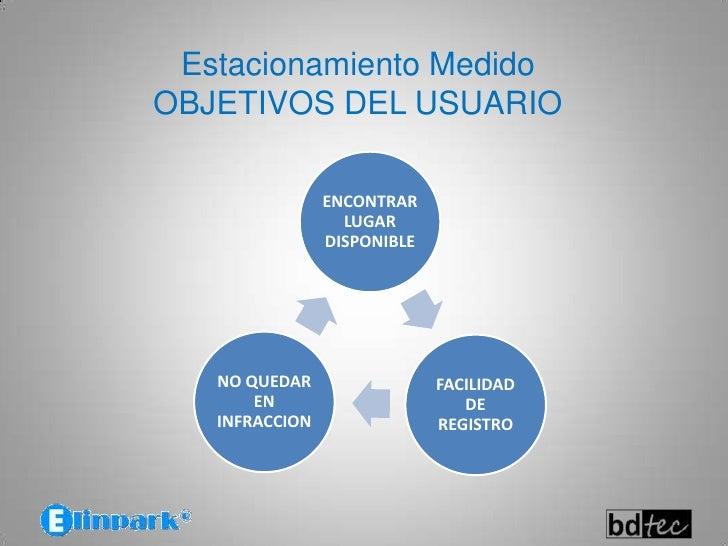 Estacionamiento MedidoOBJETIVOS DEL USUARIO<br />