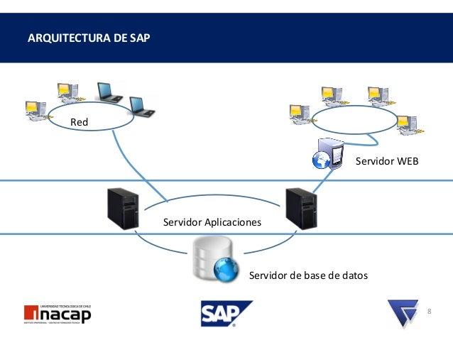 Introduccion sistemas gestion empresarial erp for Arquitectura hardware