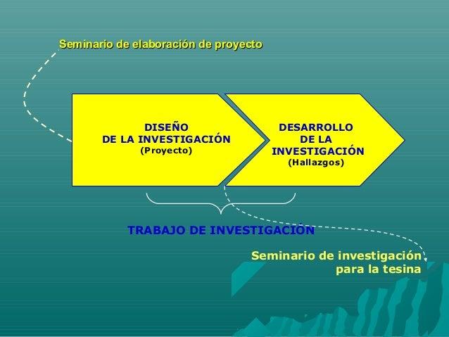 Introduccion al seminario Slide 2