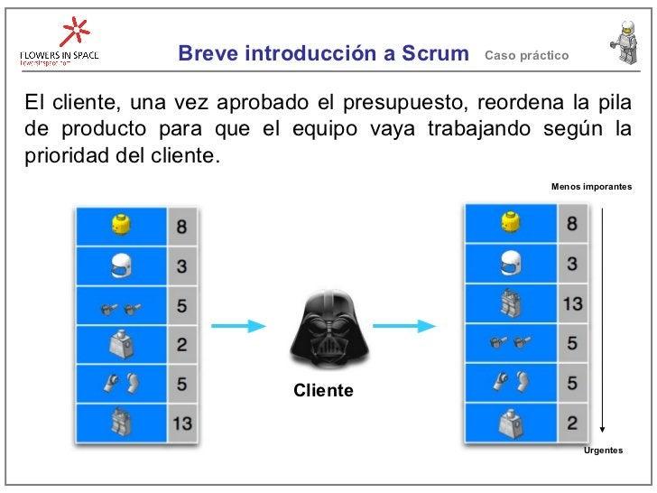 Breve introducción a Scrum Caso práctico El cliente, una vez aprobado el presupuesto, reordena la pila de producto para qu...