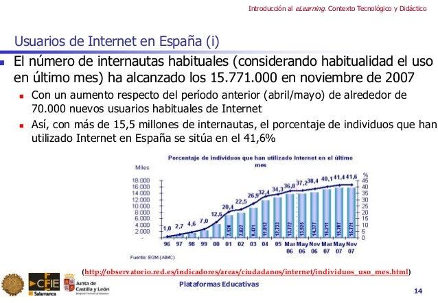 Plataformas Educativas Introducción al eLearning. Contexto Tecnológico y Didáctico Usuarios de Internet en España (i)  El...