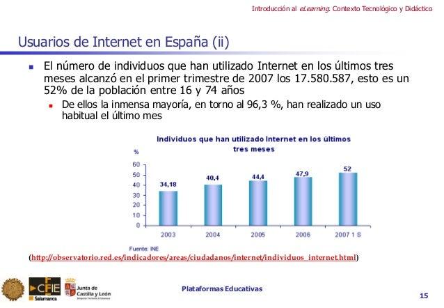 Plataformas Educativas Introducción al eLearning. Contexto Tecnológico y Didáctico Usuarios de Internet en España (ii)  E...