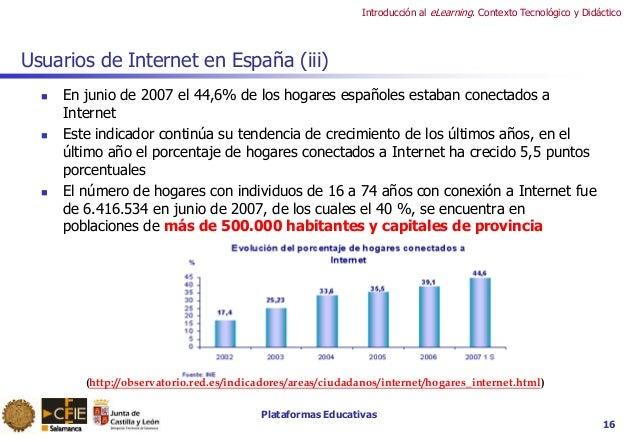 Plataformas Educativas Introducción al eLearning. Contexto Tecnológico y Didáctico Usuarios de Internet en España (iii)  ...