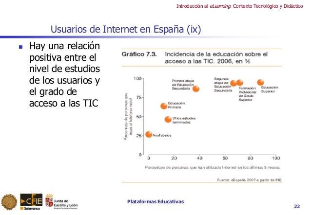 Plataformas Educativas Introducción al eLearning. Contexto Tecnológico y Didáctico Usuarios de Internet en España (ix)  H...