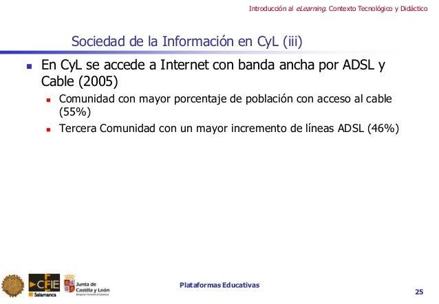 Plataformas Educativas Introducción al eLearning. Contexto Tecnológico y Didáctico Sociedad de la Información en CyL (iii)...