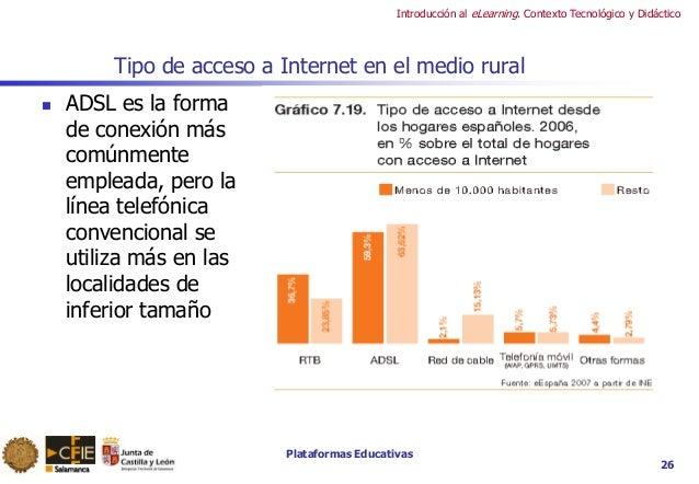 Plataformas Educativas Introducción al eLearning. Contexto Tecnológico y Didáctico Tipo de acceso a Internet en el medio r...