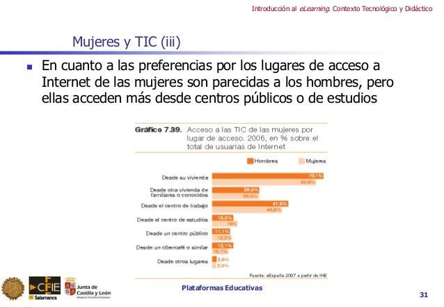 Plataformas Educativas Introducción al eLearning. Contexto Tecnológico y Didáctico Mujeres y TIC (iii)  En cuanto a las p...