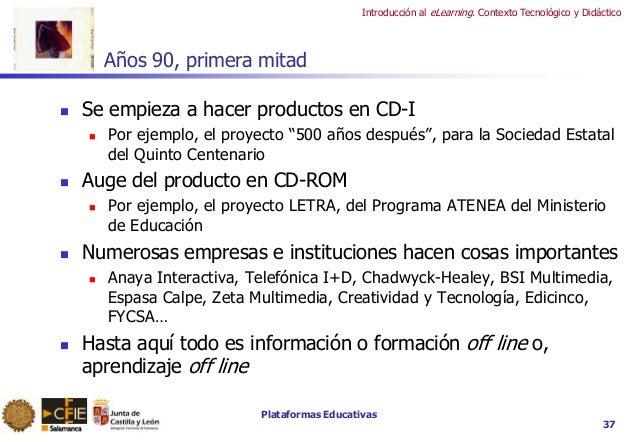 Plataformas Educativas Introducción al eLearning. Contexto Tecnológico y Didáctico 37 Años 90, primera mitad  Se empieza ...