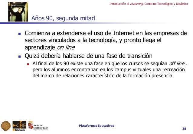 Plataformas Educativas Introducción al eLearning. Contexto Tecnológico y Didáctico 38 Años 90, segunda mitad  Comienza a ...