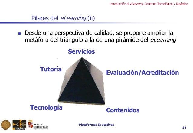 Plataformas Educativas Introducción al eLearning. Contexto Tecnológico y Didáctico 54 Pilares del eLearning (ii)  Desde u...
