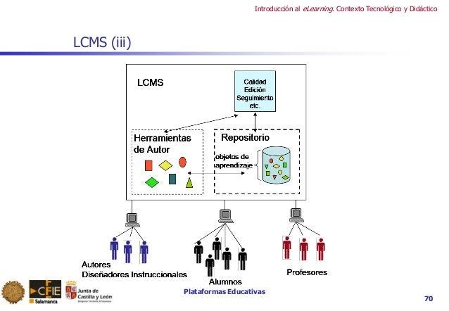 Plataformas Educativas Introducción al eLearning. Contexto Tecnológico y Didáctico 70 LCMS (iii)