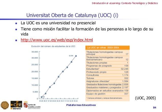 Plataformas Educativas Introducción al eLearning. Contexto Tecnológico y Didáctico 84 Universitat Oberta de Catalunya (UOC...