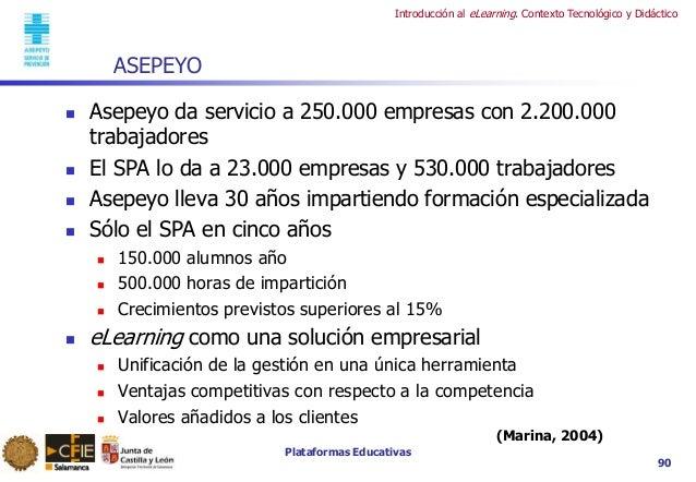 Plataformas Educativas Introducción al eLearning. Contexto Tecnológico y Didáctico 90 ASEPEYO  Asepeyo da servicio a 250....