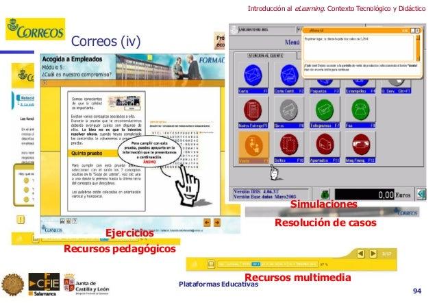 Plataformas Educativas Introducción al eLearning. Contexto Tecnológico y Didáctico 94 Correos (iv) Recursos pedagógicos Re...