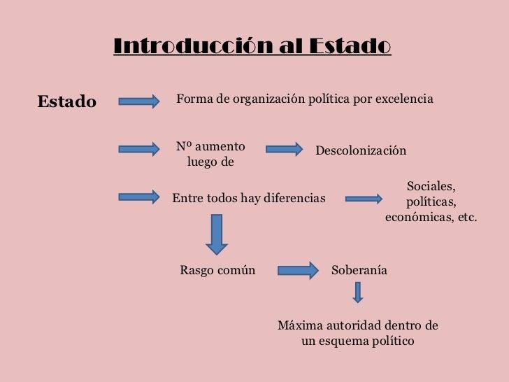Introducción al EstadoEstado       Forma de organización política por excelencia             Nº aumento               Desc...