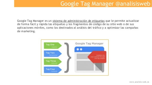 Google Tag Manager @analisisweb Google Tag Manager es un sistema de administración de etiquetas que le permite actualizar ...