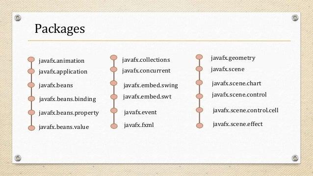 Simple Program import javafx.application.Application; import javafx.stage.Stage; public class Example1 extends Application...