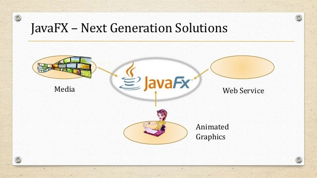 How to develop android apps using JavaFX? Using JavaFX is accessible on android Application is crucial part. Now, we show ...