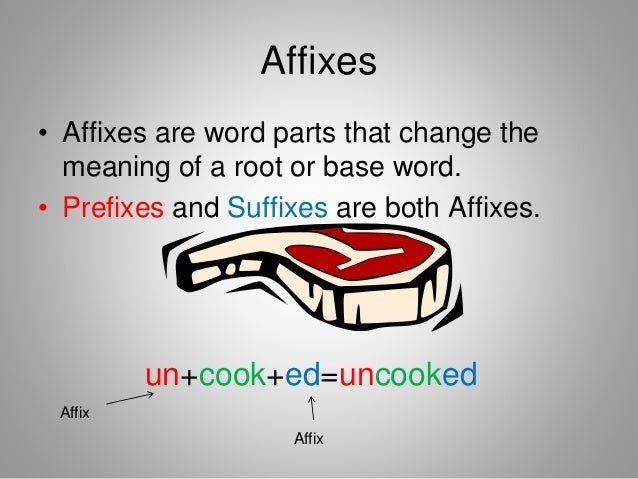 How do suffixes change the meaning of words?