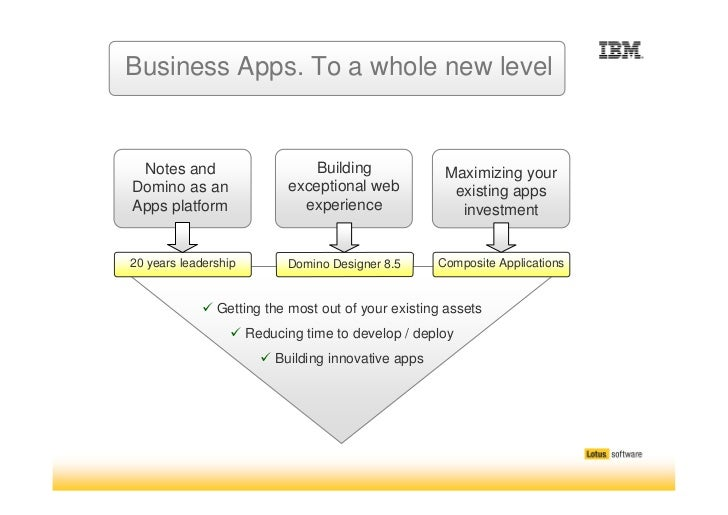 Introducing Ibm Lotus Notes And Domino 8 5