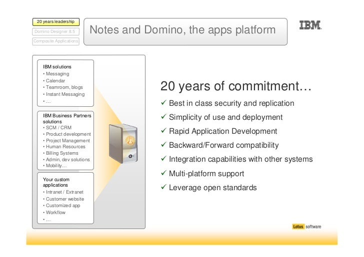 Lotus notes desktop multi platform client software pc and mac 3.30