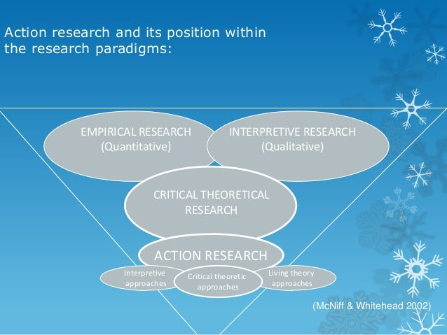weakness of interpretive approach Selecting research approaches and strategies 34 • distinguish between exploratory, descriptive, explanatory and interpretative research studies.