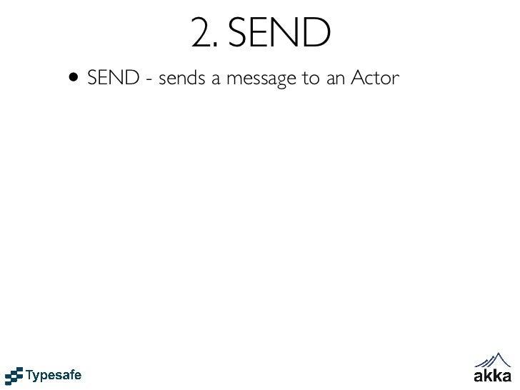 Throughput on a single box  +50 million messages per second