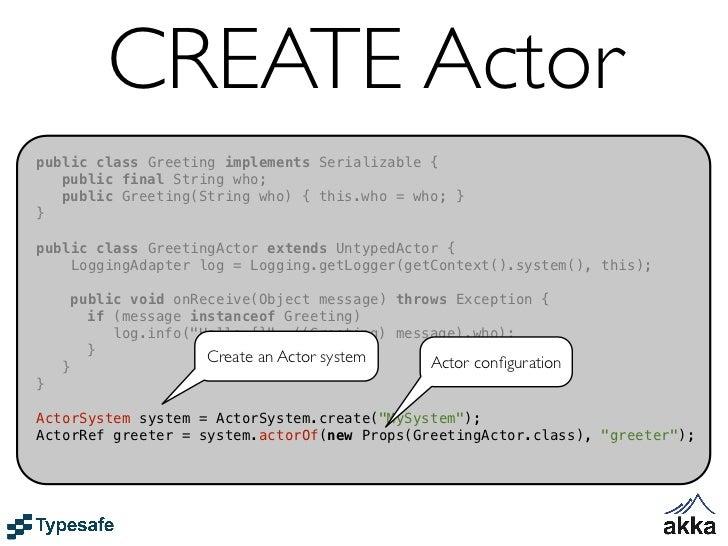"""Actors can form hierarchies               Guardian System Actor       Foo             context.actorOf(Props[A], """"A"""")"""