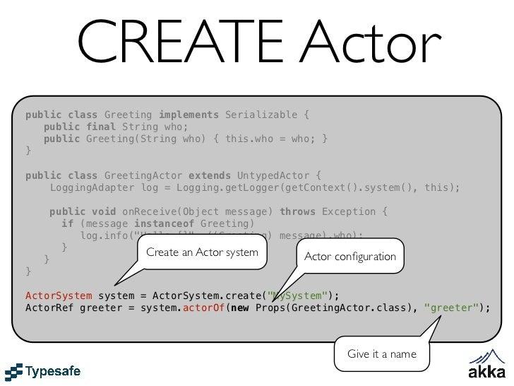 """Actors can form hierarchies               Guardian System Actor       Foo      A      context.actorOf(Props[A], """"A"""")"""