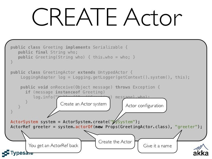 Name resolution - like a file-system                Guardian System Actor          Foo                           Bar       ...