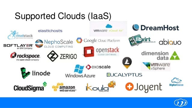 Supported Clouds (IaaS)