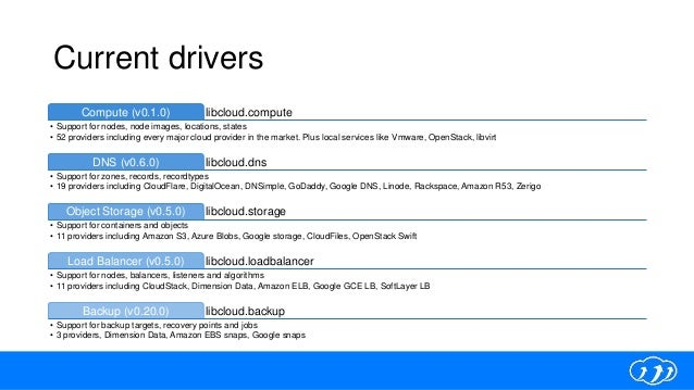 Current drivers libcloud.computeCompute (v0.1.0) • Support for nodes, node images, locations, states • 52 providers includ...