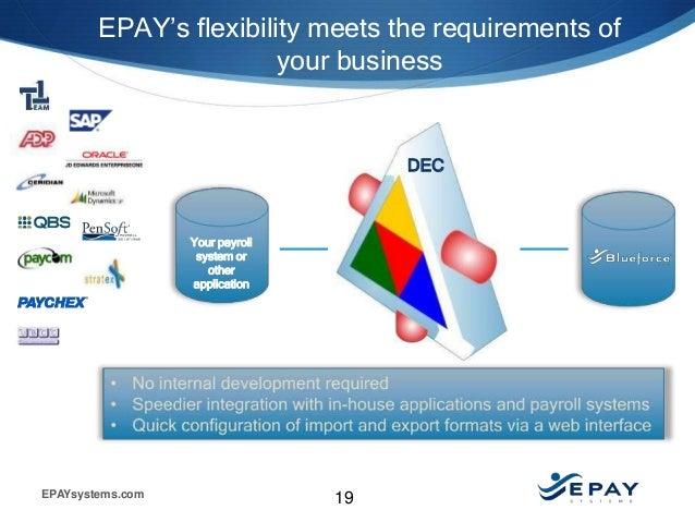 Introducing Epay