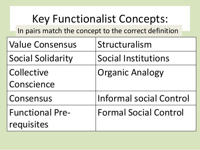 Introduction to FUNCTIONALISM