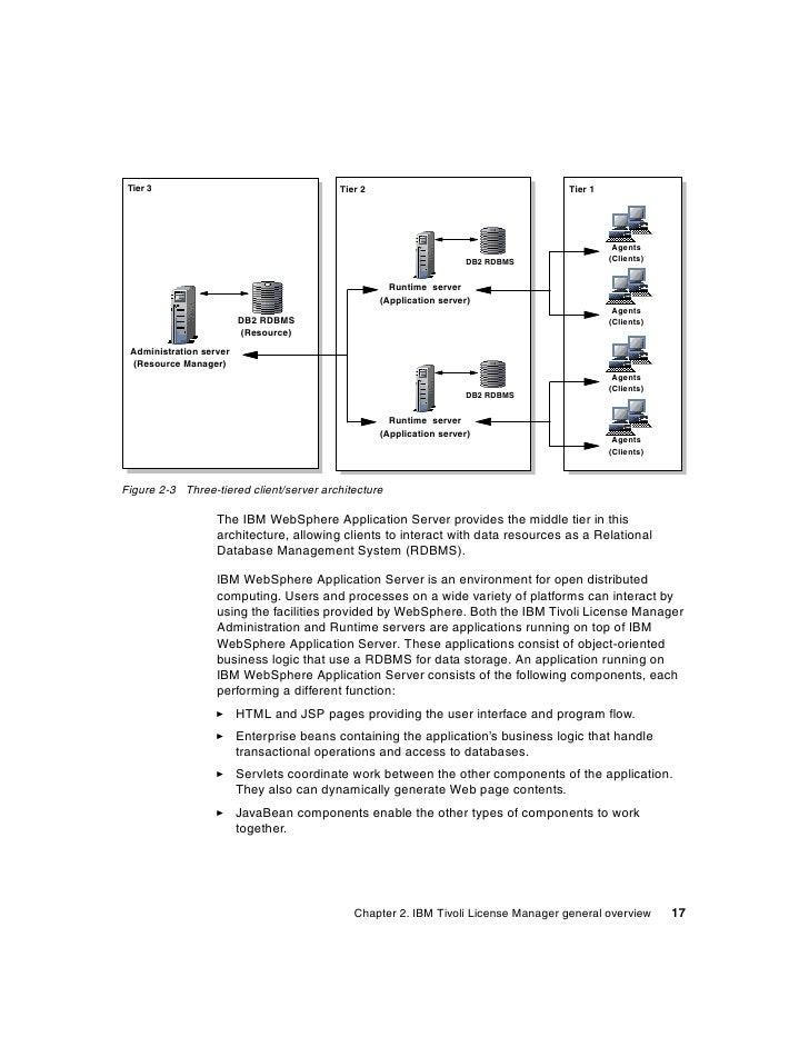 enterprise architecture a to z pdf download