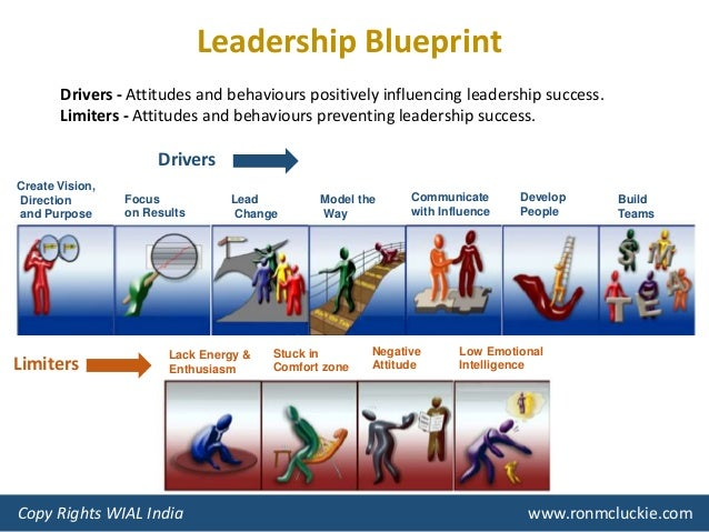 Introducing leadership blueprint copy rights wial india 4 ronmcluckie leadership blueprint malvernweather Choice Image