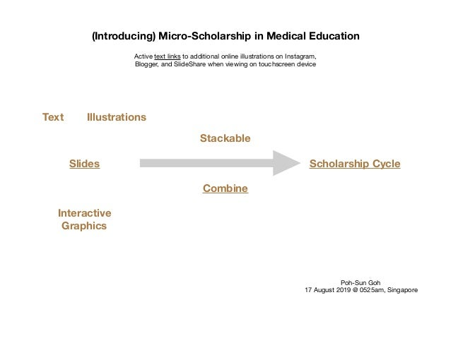 (Introducing) Micro-Scholarship in Medical Education Active text links to additional online illustrations on Instagram,   ...