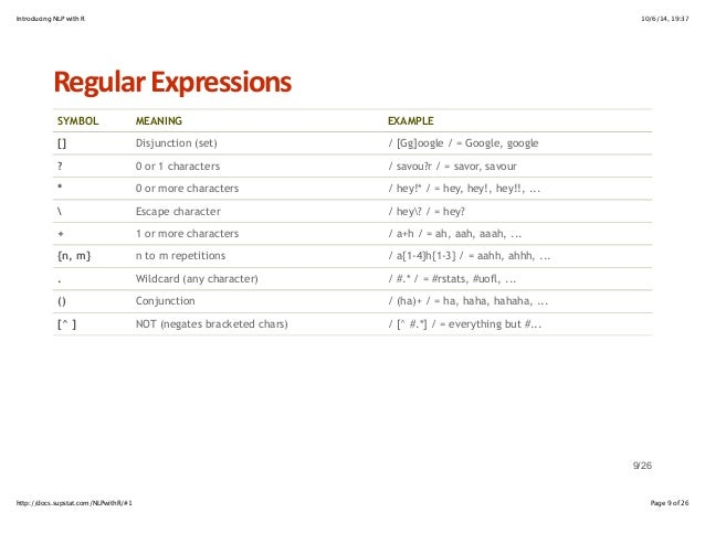 Introducing NLP with R 10/6/14, 19:37  Regular+Expressions  SYMBOL MEANING EXAMPLE  [] Disjunction (set) / [Gg]oogle / = G...