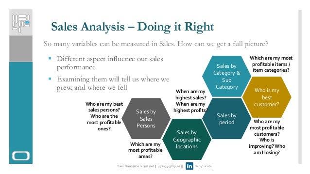 sales analisys