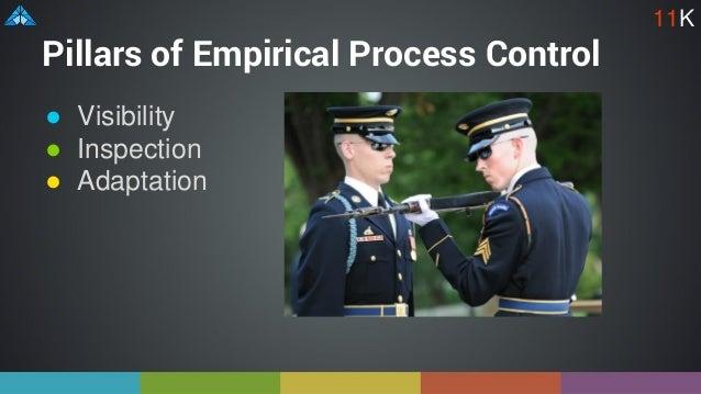 Pillars of Empirical Process Control ● Visibility ● Inspection ● Adaptation 11K