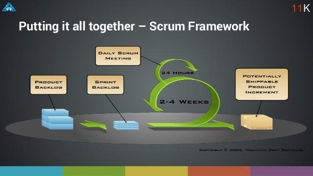 Putting it all together – Scrum Framework 11K