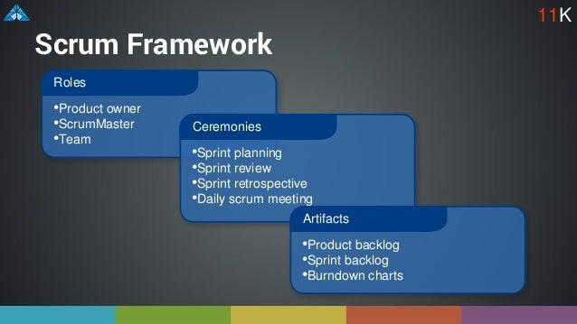 Scrum Framework •Product owner •ScrumMaster •Team Roles •Sprint planning •Sprint review •Sprint retrospective •Daily scrum...