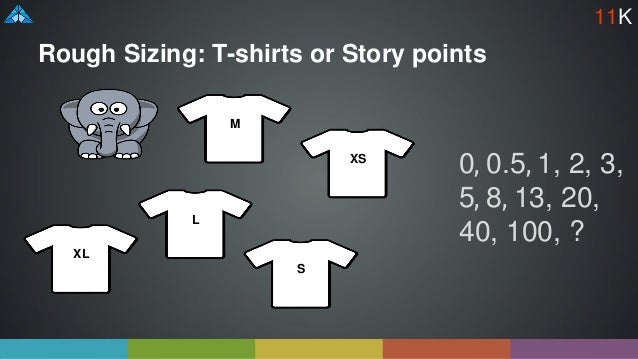Rough Sizing: T-shirts or Story points XL L M S XS 11K 0, 0.5, 1, 2, 3, 5, 8, 13, 20, 40, 100, ?