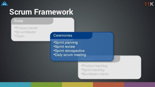Scrum Framework •Product owner •ScrumMaster •Team Roles •Product backlog •Sprint backlog •Burndown charts Artifacts •Sprin...