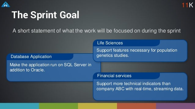 The Sprint Goal A short statement of what the work will be focused on during the sprint Database Application Financial ser...